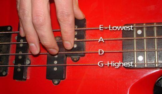 bass guitar string letter names