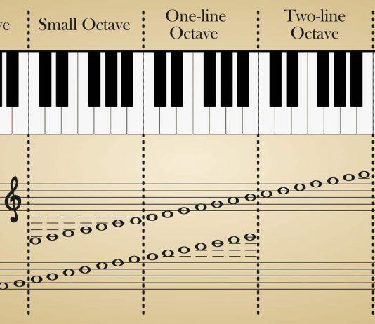 How Many Octaves On A Piano
